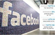 עשור לפייסבוק: להמציא מחדש את האני/יובל דרור